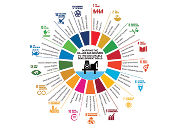 UN SDGs and their applicability to oil and gas